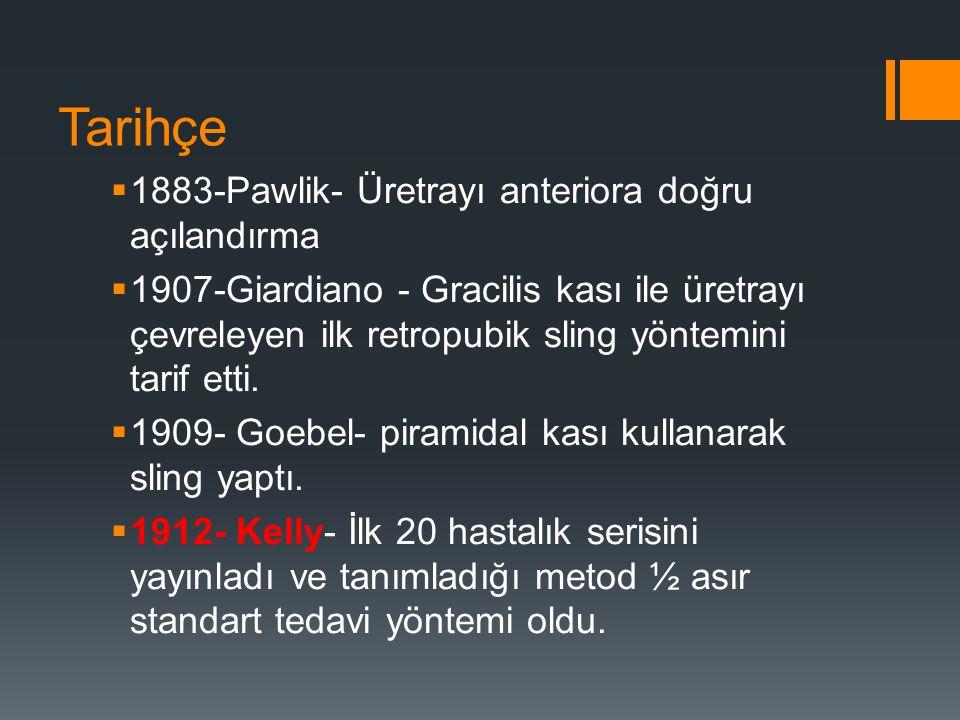 Uzun vadede Otolog RF-PVS sonuçları  Genelde Burch Kolposuspansiyondan daha yüksek oranlar  Richter, 2001--%98  Deval %68