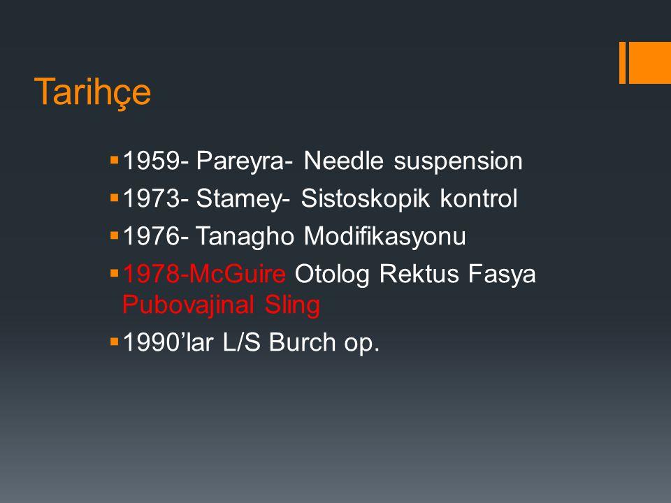 Mesane boynu ve üretranın eleve ve stablize edilmesi  Digesu, 2004  28 Burch op.
