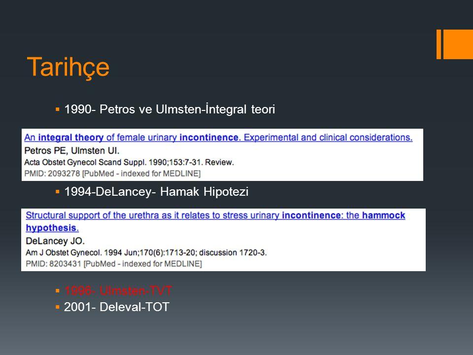 Tarihçe  1990- Petros ve Ulmsten-İntegral teori  1994-DeLancey- Hamak Hipotezi  1996- Ulmsten-TVT  2001- Deleval-TOT