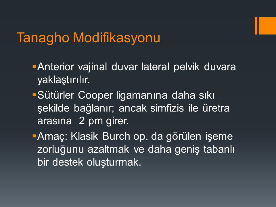 SCP esnasında Burch versus TOT  Moon, 2010  Retrospektif kohort Burch (n:49)TOT(n:60) Yatış (gün)11.37.8 Op.
