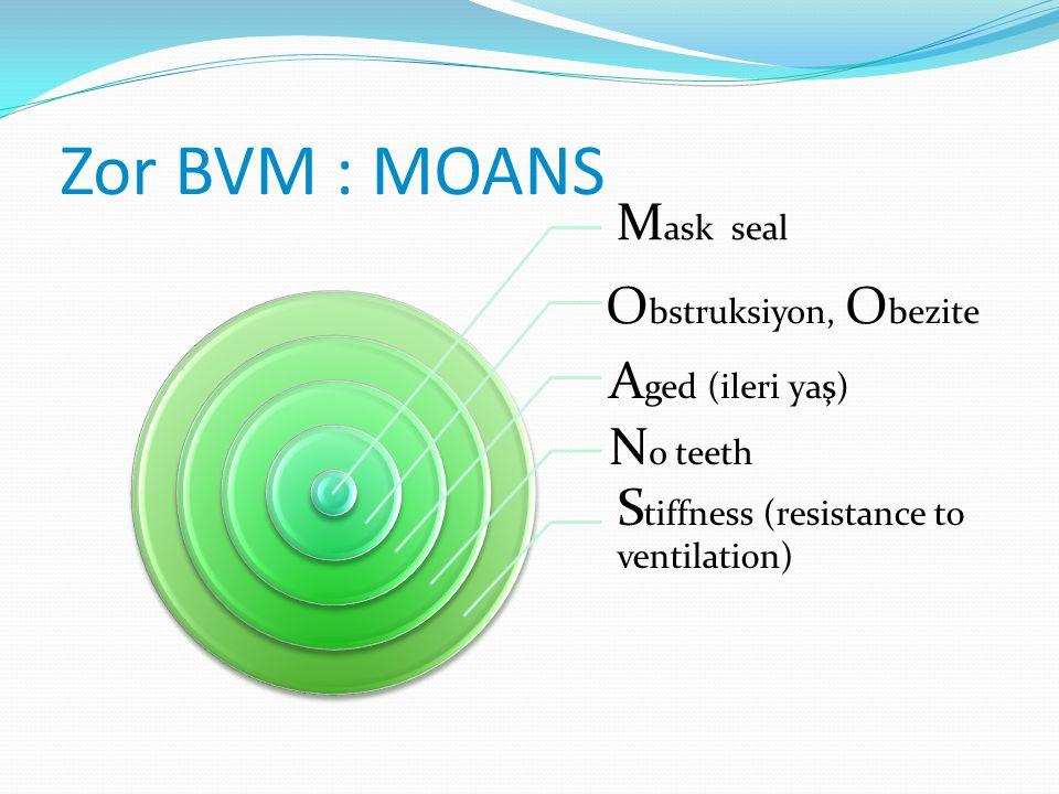 Zor BVM : MOANS M ask seal O bstruksiyon, O bezite A ged (ileri yaş) N o teeth S tiffness (resistance to ventilation)