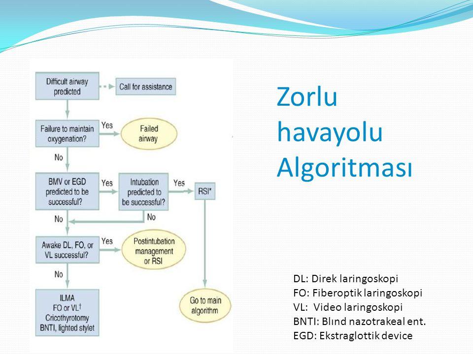 Zorlu havayolu Algoritması DL: Direk laringoskopi FO: Fiberoptik laringoskopi VL: Video laringoskopi BNTI: Blınd nazotrakeal ent. EGD: Ekstraglottik d