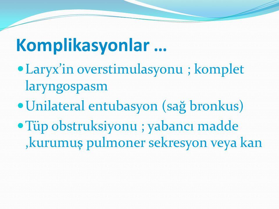 Komplikasyonlar … Laryx'in overstimulasyonu ; komplet laryngospasm Unilateral entubasyon (sağ bronkus) Tüp obstruksiyonu ; yabancı madde,kurumuş pulmo