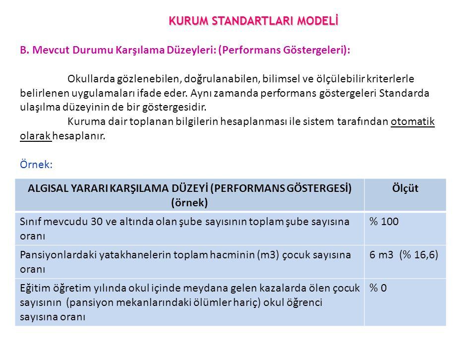 KURUM STANDARTLARI MODELİ ALGISAL YARARI KARŞILAMA DÜZEYİ (PERFORMANS GÖSTERGESİ) (örnek) Ölçüt Sınıf mevcudu 30 ve altında olan şube sayısının toplam