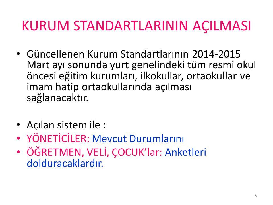 KURUM STANDARTLARININ AÇILMASI Güncellenen Kurum Standartlarının 2014-2015 Mart ayı sonunda yurt genelindeki tüm resmi okul öncesi eğitim kurumları, i