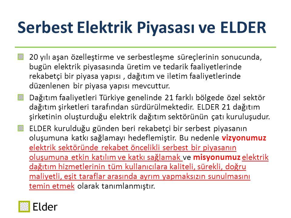 Serbest Elektrik Piyasası ve ELDER 20 yılı aşan özelleştirme ve serbestleşme süreçlerinin sonucunda, bugün elektrik piyasasında üretim ve tedarik faal