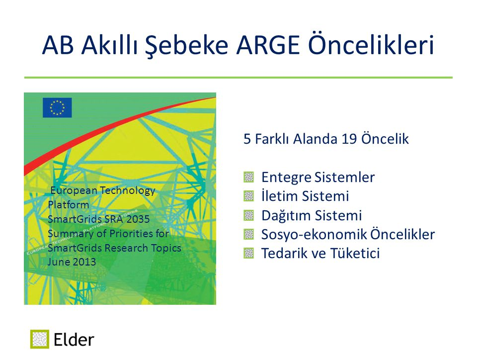 AB Akıllı Şebeke ARGE Öncelikleri European Technology Platform SmartGrids SRA 2035 Summary of Priorities for SmartGrids Research Topics June 2013 5 Fa
