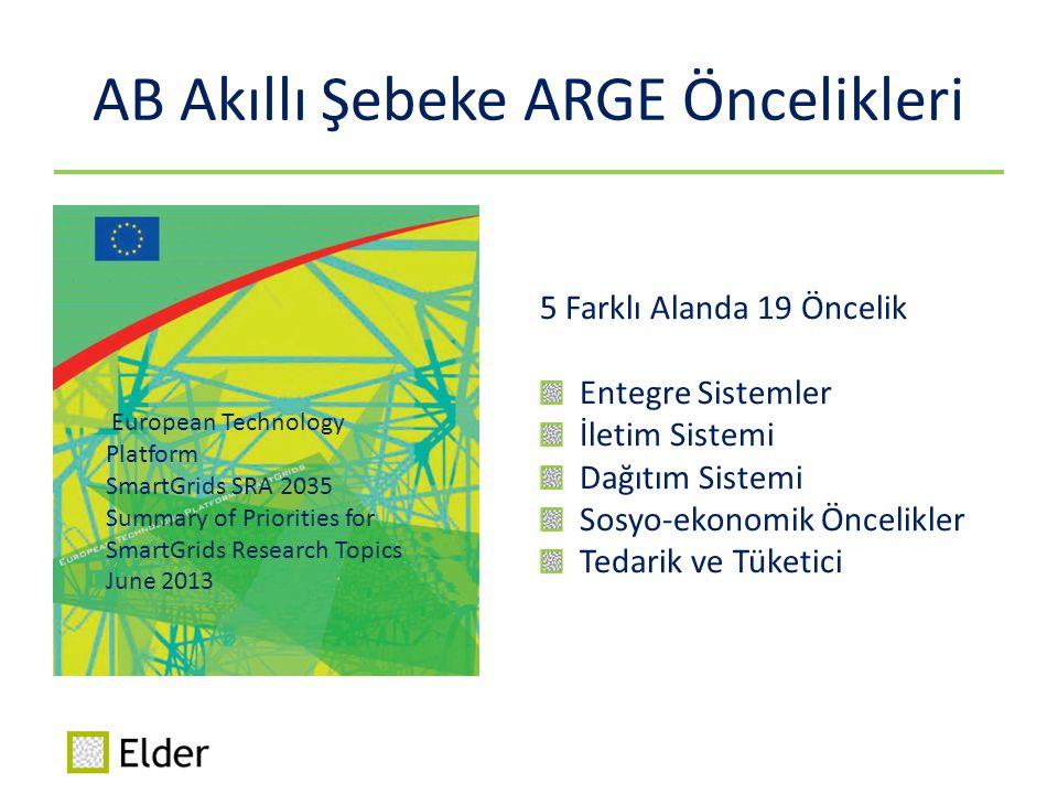 AB Akıllı Şebeke ARGE Öncelikleri European Technology Platform SmartGrids SRA 2035 Summary of Priorities for SmartGrids Research Topics June 2013 Dağıtım Sistemi ARGE Öncelikleri Güç sistemleri ve BİT ortak modellemesi Dağıtım seviyesinde izleme ve kontrol Güç elektroniği teknolojileri Elektrikli araçlar entegrasyonu Siber güvenlik Mikro şebeke DC dağıtım şebekesi ve AC şebekeye entegrasyonu Risk odaklı işletme