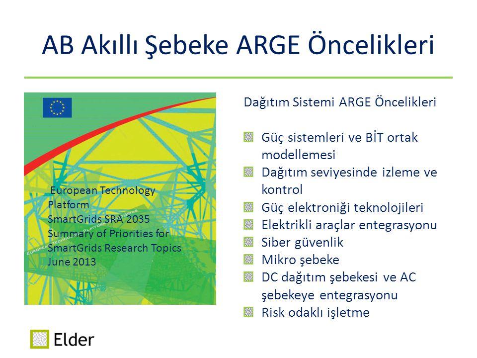 ABD Akıllı Şebeke ARGE Öncelikleri Enerji Bakanlığı (DOE) 2010-2014 ARGE Programı Enerji güvenliği ve enerji verimliliği Mikro şebeke Dağıtık ve yenilenebilir üretim tesislerinin entegrasyonu (iş güvenliği, emre-amadelik, talep tarafı yönetim) Gelişmiş sensör, ölçme komponentleri ve teknolojileri İzleme, Otomasyon ve BİT Şebeke-araç-şebeke teknolojileri