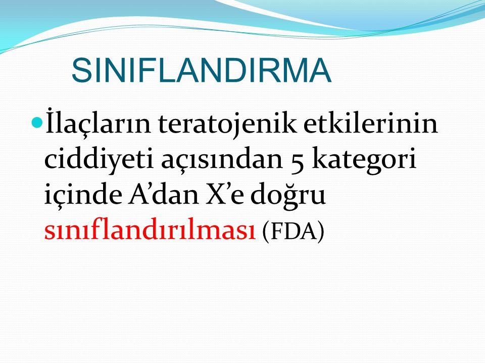 SINIFLANDIRMA İlaçların teratojenik etkilerinin ciddiyeti açısından 5 kategori içinde A'dan X'e doğru sınıflandırılması (FDA)