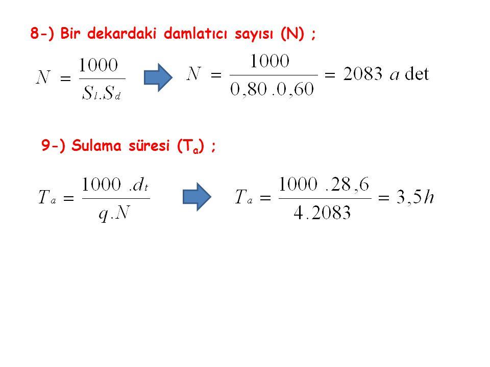 8-) Bir dekardaki damlatıcı sayısı (N) ; 9-) Sulama süresi (T a ) ;