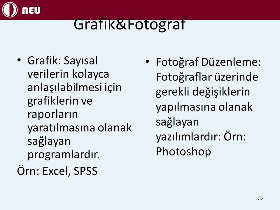 Grafik&Fotoğraf Grafik: Sayısal verilerin kolayca anlaşılabilmesi için grafiklerin ve raporların yaratılmasına olanak sağlayan programlardır. Örn: Exc