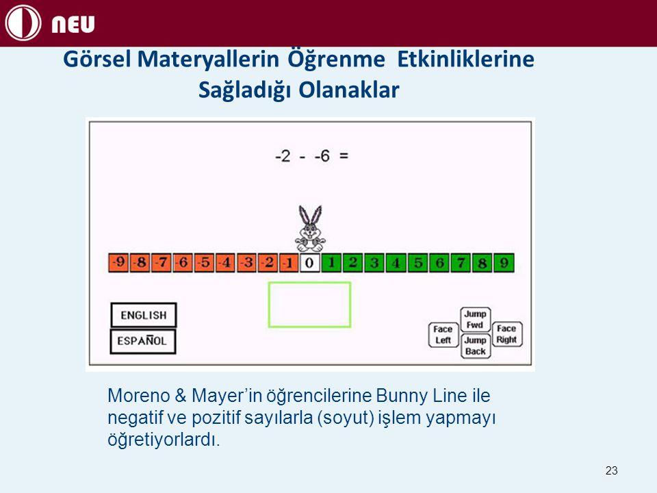 23 Moreno & Mayer'in öğrencilerine Bunny Line ile negatif ve pozitif sayılarla (soyut) işlem yapmayı öğretiyorlardı. Görsel Materyallerin Öğrenme Etki