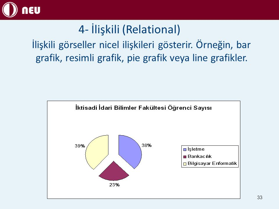 4- İlişkili (Relational) İlişkili görseller nicel ilişkileri gösterir. Örneğin, bar grafik, resimli grafik, pie grafik veya line grafikler. 33