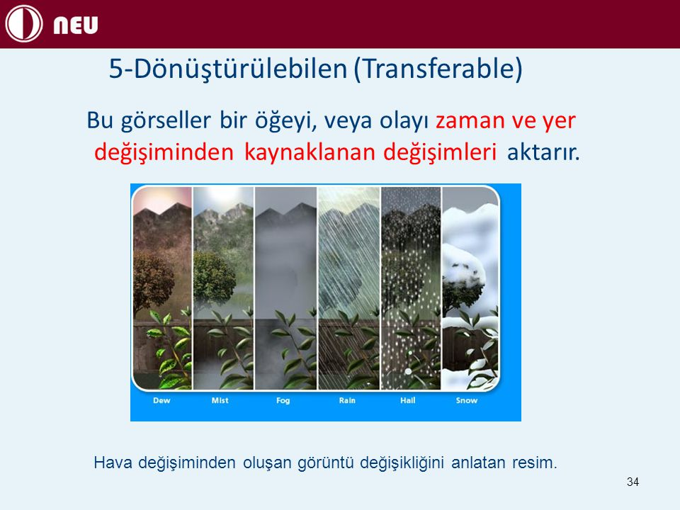 5-Dönüştürülebilen (Transferable) Bu görseller bir öğeyi, veya olayı zaman ve yer değişiminden kaynaklanan değişimleri aktarır. 34 Hava değişiminden o