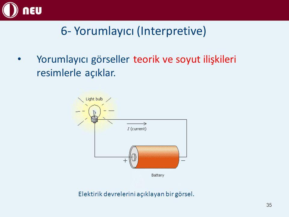 6- Yorumlayıcı (Interpretive) Yorumlayıcı görseller teorik ve soyut ilişkileri resimlerle açıklar. 35 Elektirik devrelerini açıklayan bir görsel.