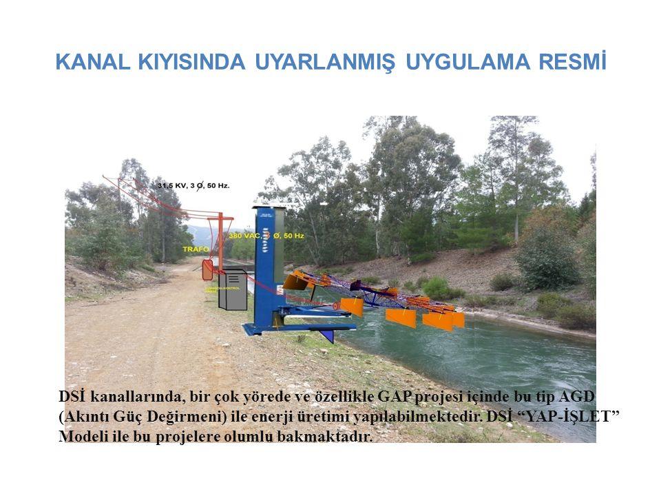 KANAL KIYISINDA UYARLANMIŞ UYGULAMA RESMİ DSİ kanallarında, bir çok yörede ve özellikle GAP projesi içinde bu tip AGD (Akıntı Güç Değirmeni) ile enerji üretimi yapılabilmektedir.
