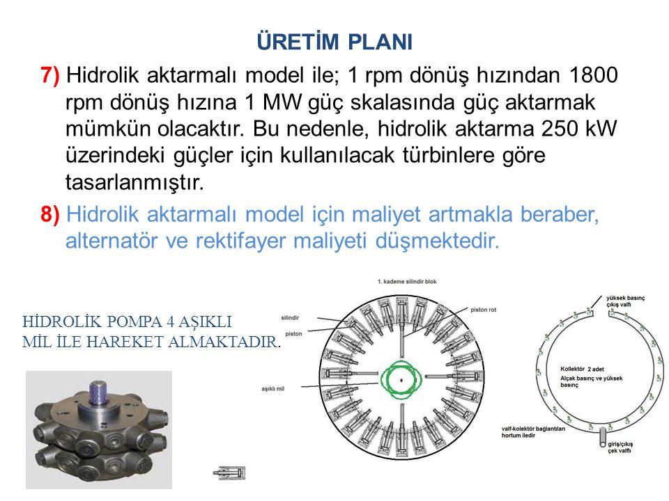 7) Hidrolik aktarmalı model ile; 1 rpm dönüş hızından 1800 rpm dönüş hızına 1 MW güç skalasında güç aktarmak mümkün olacaktır.