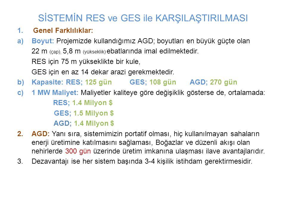 SİSTEMİN RES ve GES ile KARŞILAŞTIRILMASI 1.
