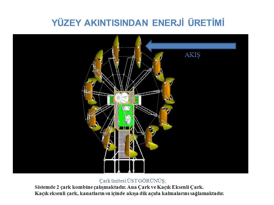 YÜZEY AKINTISINDAN ENERJİ ÜRETİMİ Çark ünitesi ÜST GÖRÜNÜŞ; Sistemde 2 çark kombine çalışmaktadır.