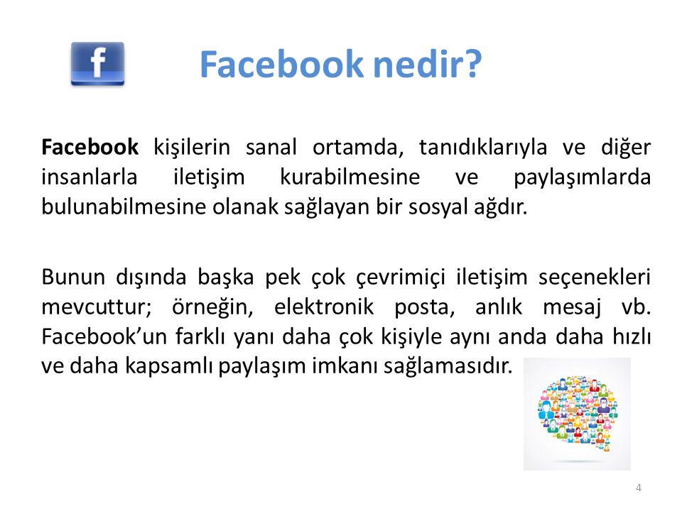 Facebook nedir.