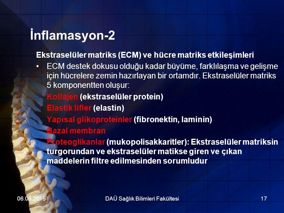06.05.2015DAÜ Sağlık Bilimleri Fakültesi17 İnflamasyon-2 Ekstraselüler matriks (ECM) ve hücre matriks etkileşimleri ECM destek dokusu olduğu kadar büy
