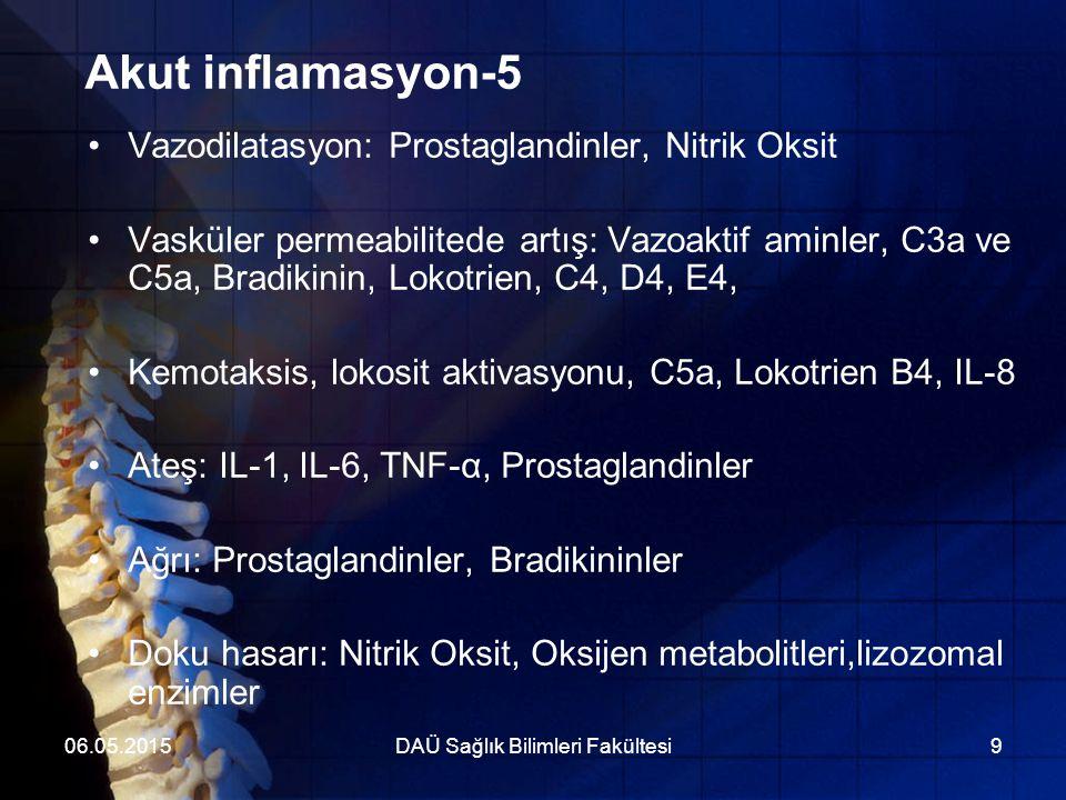 06.05.2015DAÜ Sağlık Bilimleri Fakültesi9 Akut inflamasyon-5 Vazodilatasyon: Prostaglandinler, Nitrik Oksit Vasküler permeabilitede artış: Vazoaktif a