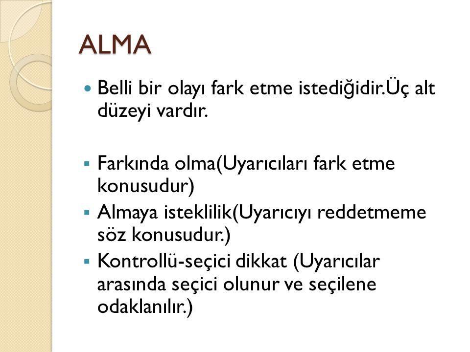 ALMA Belli bir olayı fark etme istedi ğ idir.Üç alt düzeyi vardır.