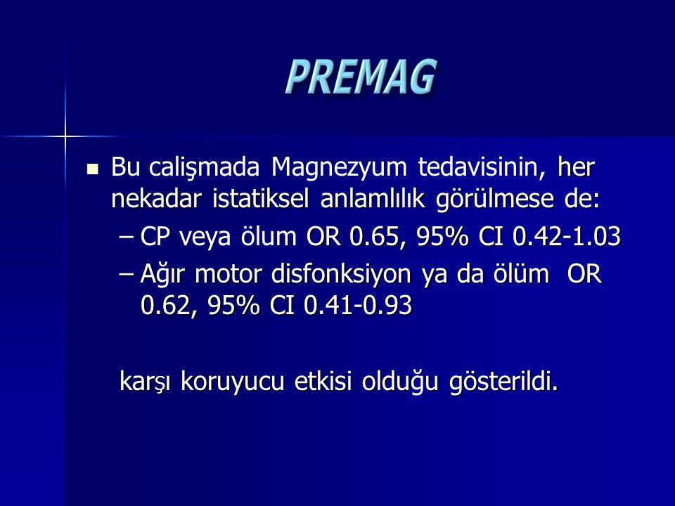 her nekadar istatiksel anlamlık görülmese de: Bu calişmada Magnezyum tedavisinin, her nekadar istatiksel anlamlılık görülmese de: OR 0.65, 95% CI 0.42