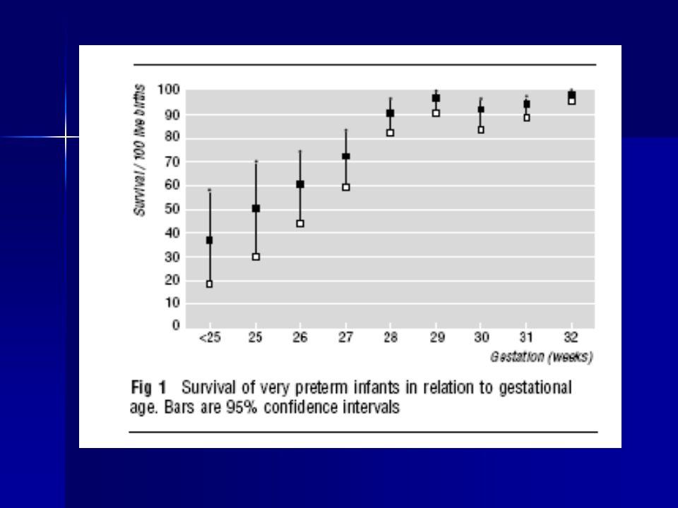 Bu sonuclar, daha önce savunulan; Magnezyum tedavisi ile daha cok ölüm olduundan, yüksek risk grubunda daha az CP görülüyor cıkarımının doru olmadıını gösterdi.