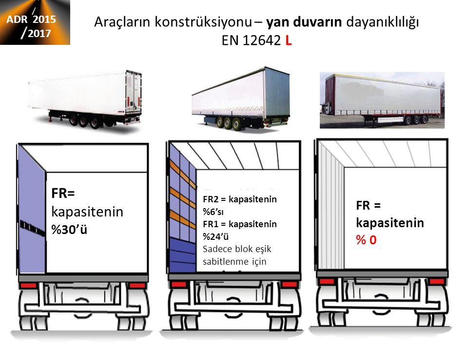 Araçların konstrüksiyonu – yan duvarın dayanıklılığı EN 12642 L FR= kapasitenin %30'ü FR2 = kapasitenin %6'sı FR1 = kapasitenin %24'ü Sadece blok eşik