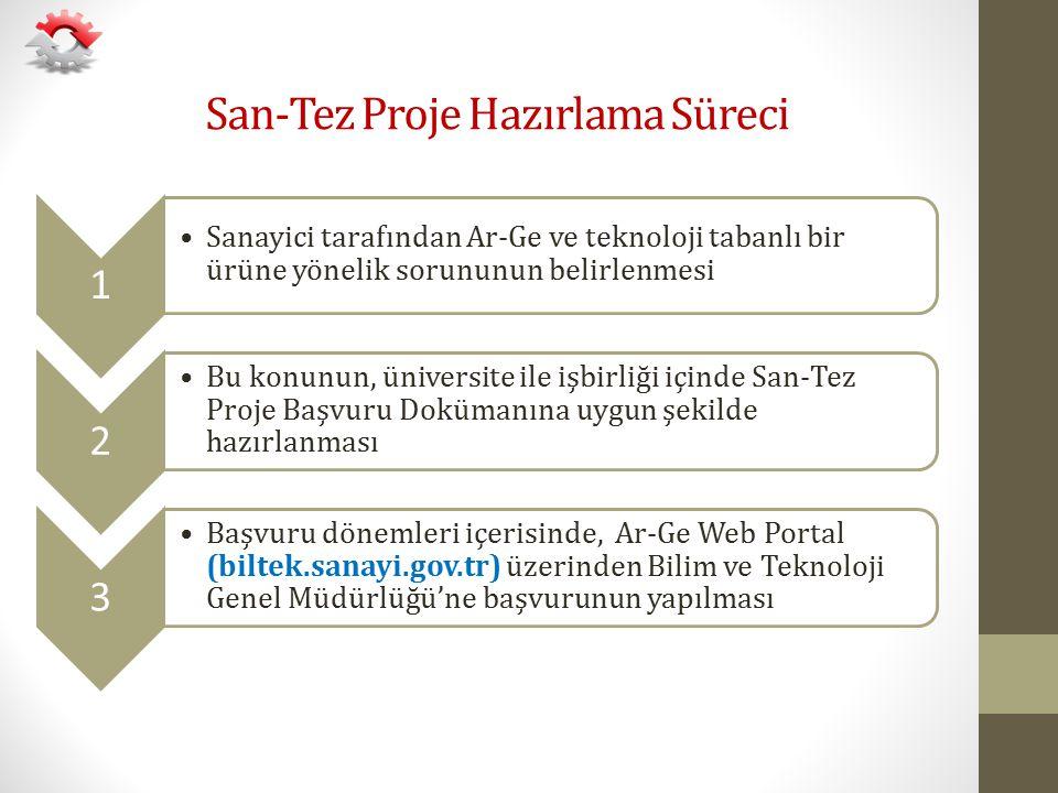 San-Tez Proje Hazırlama Süreci 1 Sanayici tarafından Ar-Ge ve teknoloji tabanlı bir ürüne yönelik sorununun belirlenmesi 2 Bu konunun, üniversite ile