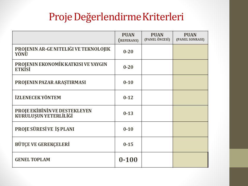 Proje Değerlendirme Kriterleri PUAN ( REFERANS) PUAN (PANEL ÖNCESİ) PUAN (PANEL SONRASI) PROJENIN AR-GE NITELIĞI VE TEKNOLOJIK YÖNÜ 0-20 PROJENIN EKON
