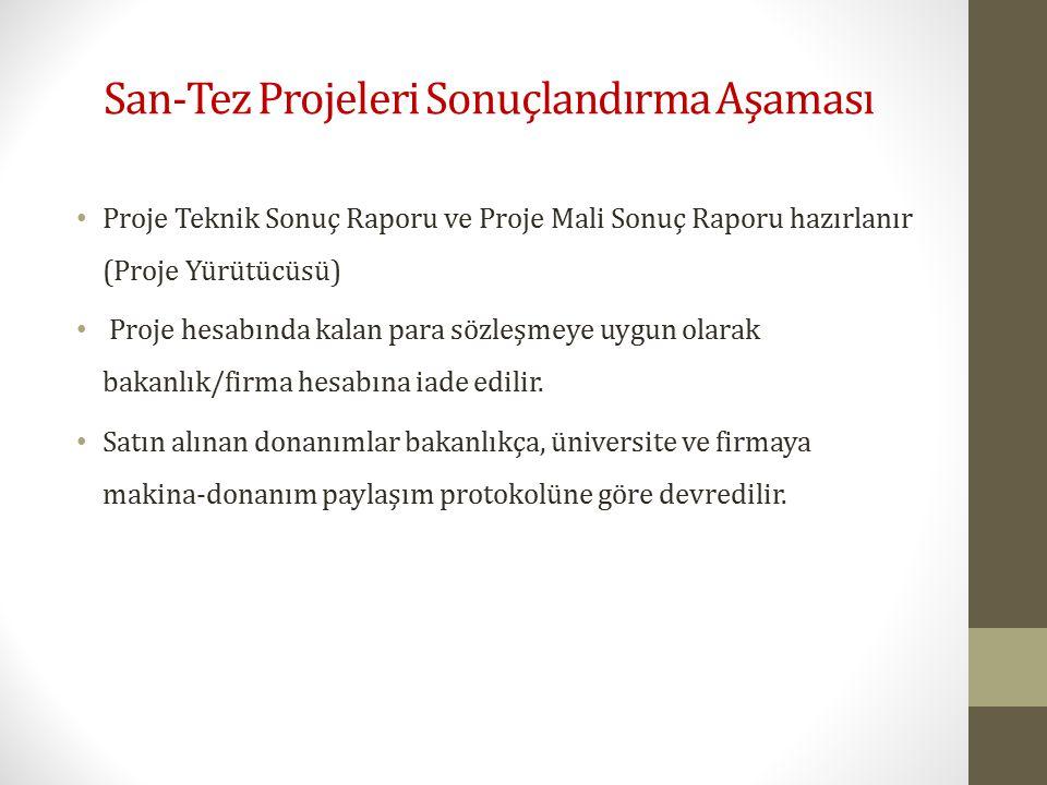 San-Tez Projeleri Sonuçlandırma Aşaması Proje Teknik Sonuç Raporu ve Proje Mali Sonuç Raporu hazırlanır (Proje Yürütücüsü) Proje hesabında kalan para