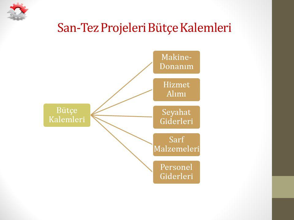 San-Tez Projeleri Bütçe Kalemleri Bütçe Kalemleri Makine- Donanım Hizmet Alımı Seyahat Giderleri Sarf Malzemeleri Personel Giderleri
