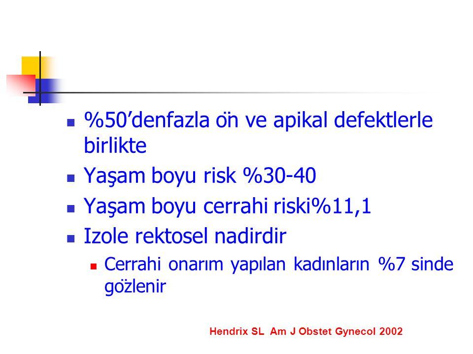 %50'denfazla ön ve apikal defektlerle birlikte Yaşam boyu risk %30-40 Yaşam boyu cerrahi riski%11,1 Izole rektosel nadirdir Cerrahi onarım yapılan kadınların %7 sinde gözlenir Hendrix SL Am J Obstet Gynecol 2002