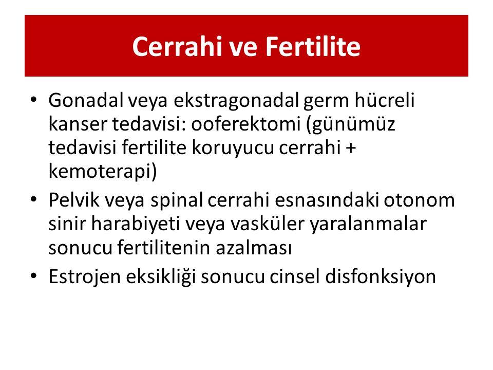 Cerrahi ve Fertilite Gonadal veya ekstragonadal germ hücreli kanser tedavisi: ooferektomi (günümüz tedavisi fertilite koruyucu cerrahi + kemoterapi) P