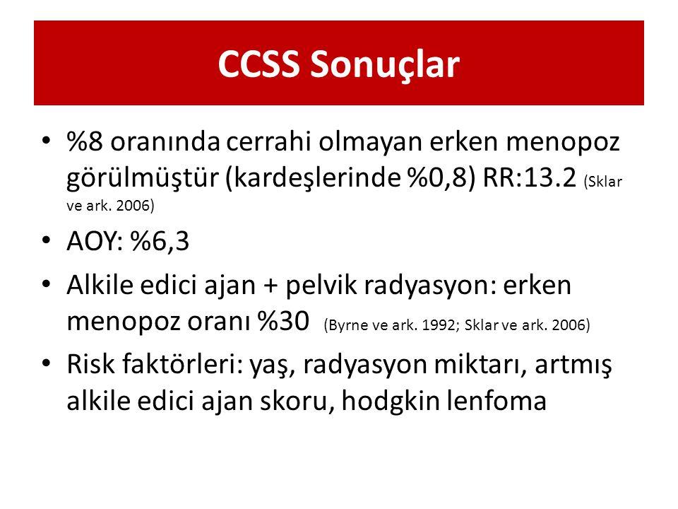 CCSS Sonuçlar %8 oranında cerrahi olmayan erken menopoz görülmüştür (kardeşlerinde %0,8) RR:13.2 (Sklar ve ark. 2006) AOY: %6,3 Alkile edici ajan + pe