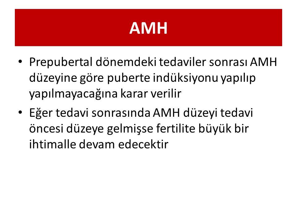 AMH Prepubertal dönemdeki tedaviler sonrası AMH düzeyine göre puberte indüksiyonu yapılıp yapılmayacağına karar verilir Eğer tedavi sonrasında AMH düz