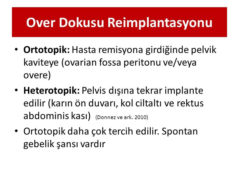 Over Dokusu Reimplantasyonu Ortotopik: Hasta remisyona girdiğinde pelvik kaviteye (ovarian fossa peritonu ve/veya overe) Heterotopik: Pelvis dışına te
