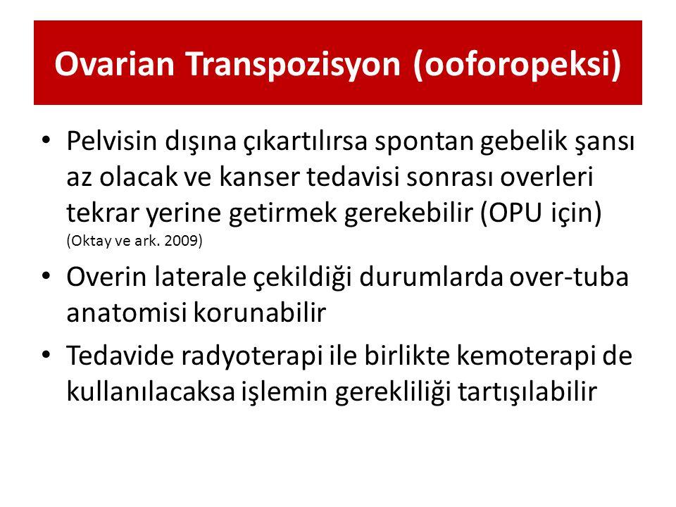 Ovarian Transpozisyon (ooforopeksi) Pelvisin dışına çıkartılırsa spontan gebelik şansı az olacak ve kanser tedavisi sonrası overleri tekrar yerine get