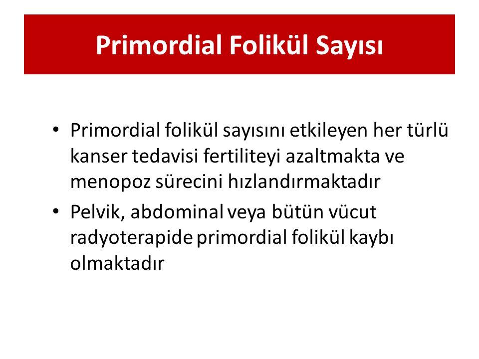 Primordial Folikül Sayısı Primordial folikül sayısını etkileyen her türlü kanser tedavisi fertiliteyi azaltmakta ve menopoz sürecini hızlandırmaktadır