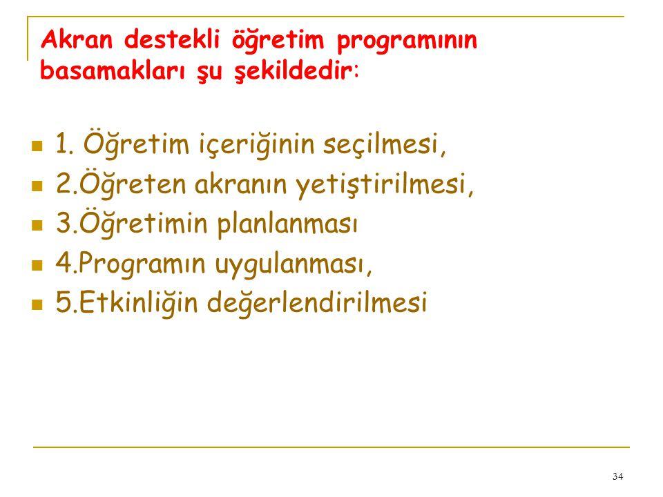 34 Akran destekli öğretim programının basamakları şu şekildedir: 1. Öğretim içeriğinin seçilmesi, 2.Öğreten akranın yetiştirilmesi, 3.Öğretimin planla