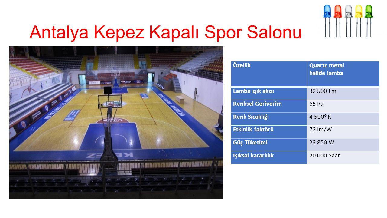Antalya Kepez Kapalı Spor Salonu ÖzellikQuartz metal halide lamba Lamba ışık akısı32 500 Lm Renksel Geriverim65 Ra Renk Sıcaklığı4 500 o K Etkinlik fa