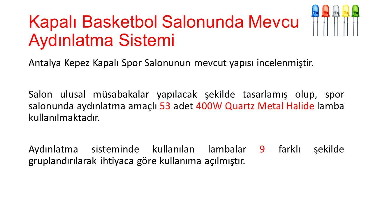 Kapalı Basketbol Salonunda Mevcut Aydınlatma Sistemi Antalya Kepez Kapalı Spor Salonunun mevcut yapısı incelenmiştir. Salon ulusal müsabakalar yapılac