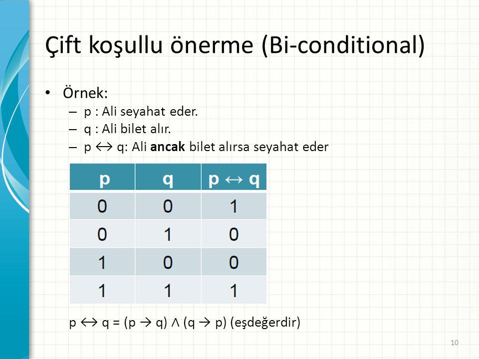 Çift koşullu önerme (Bi-conditional) Örnek: – p : Ali seyahat eder. – q : Ali bilet alır. – p ↔ q: Ali ancak bilet alırsa seyahat eder p ↔ q = (p → q)