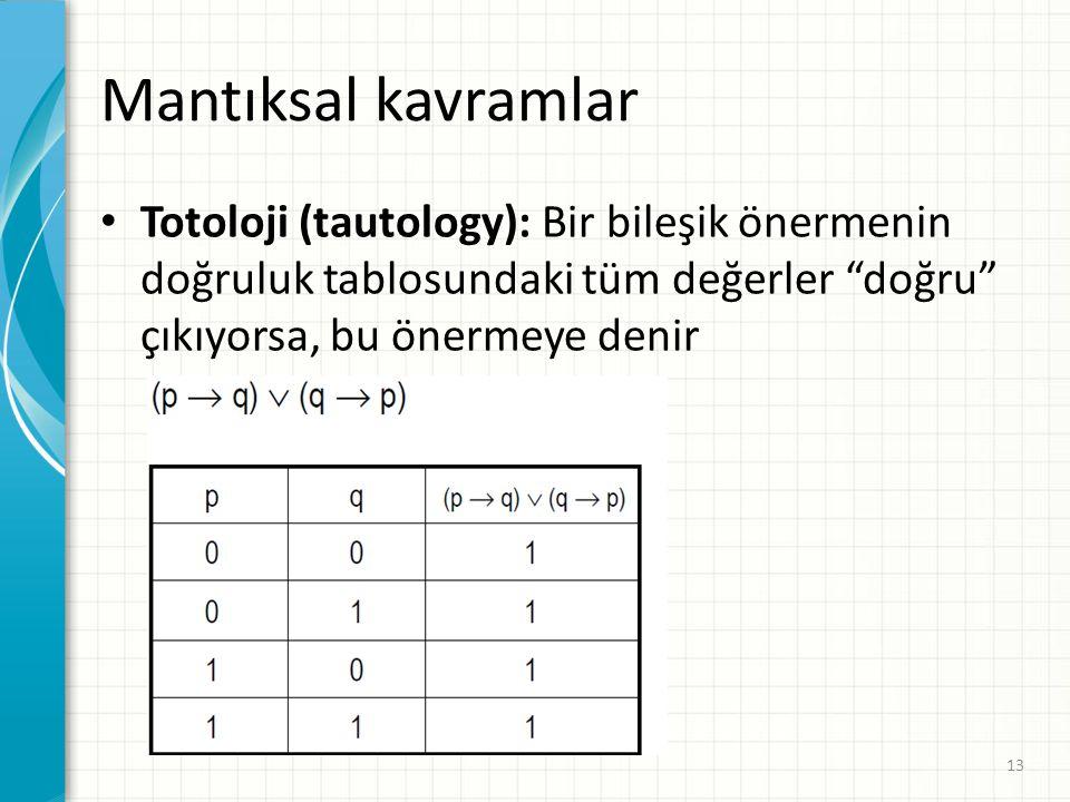 """Mantıksal kavramlar Totoloji (tautology): Bir bileşik önermenin doğruluk tablosundaki tüm değerler """"doğru"""" çıkıyorsa, bu önermeye denir 13"""
