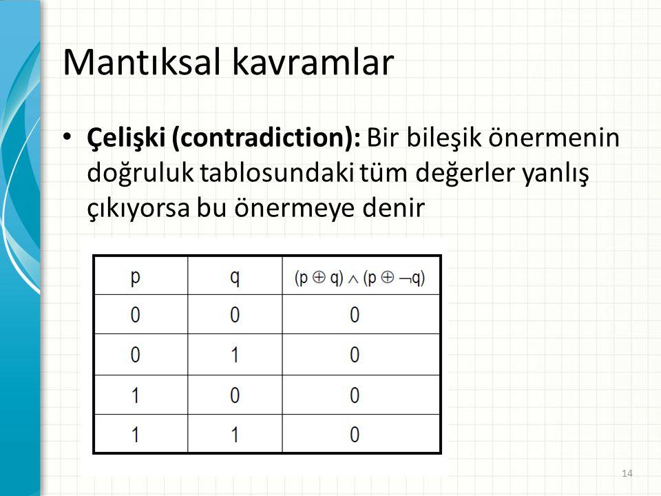 Mantıksal kavramlar Çelişki (contradiction): Bir bileşik önermenin doğruluk tablosundaki tüm değerler yanlış çıkıyorsa bu önermeye denir 14