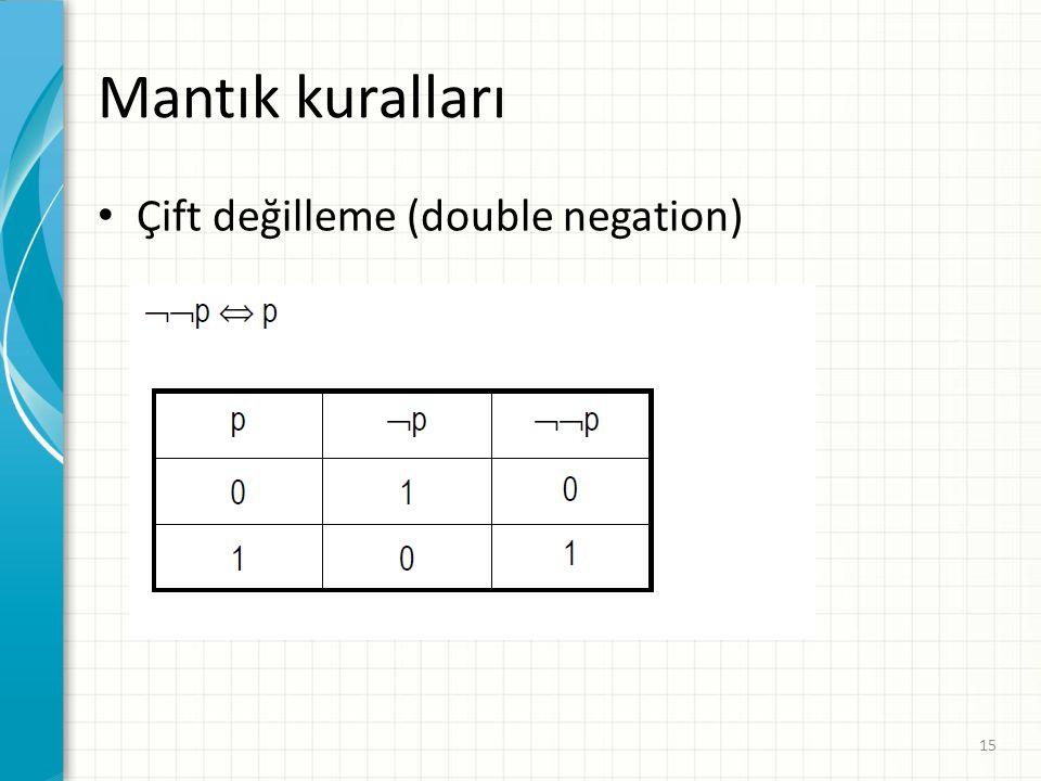 Mantık kuralları Çift değilleme (double negation) 15