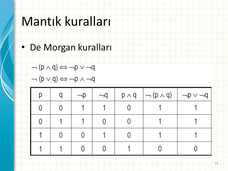 Mantık kuralları De Morgan kuralları 16